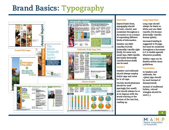 MANP Typography